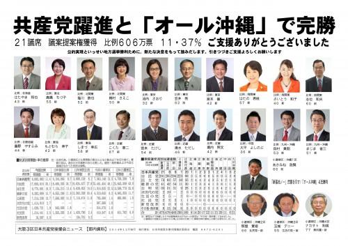 結果報告後援会ニュース (1)
