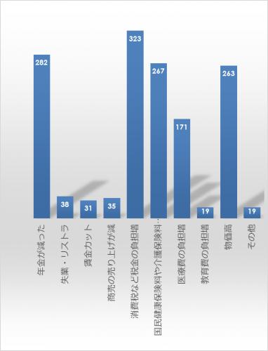 市民アンケート項目別集計表(その他)_31565_image011
