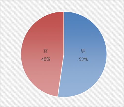 市民アンケート項目別集計表(その他)_31565_image001