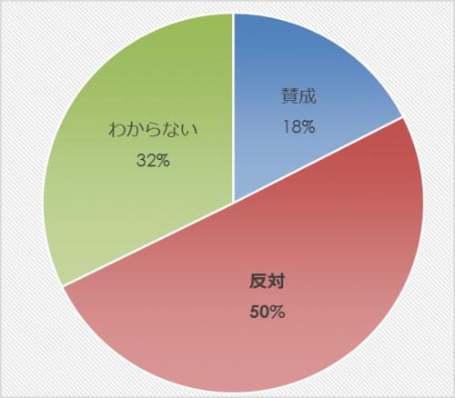 市民アンケート項目別集計表(その他)_10355_image035