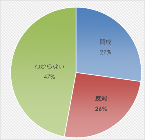 市民アンケート項目別集計表(その他)_10355_image033