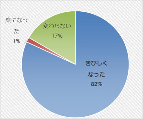 市民アンケート項目別集計表(その他)_10355_image009